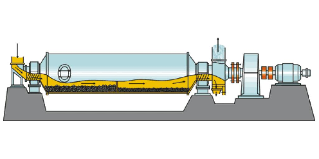 Шаровые мельницы. Устройство и работа