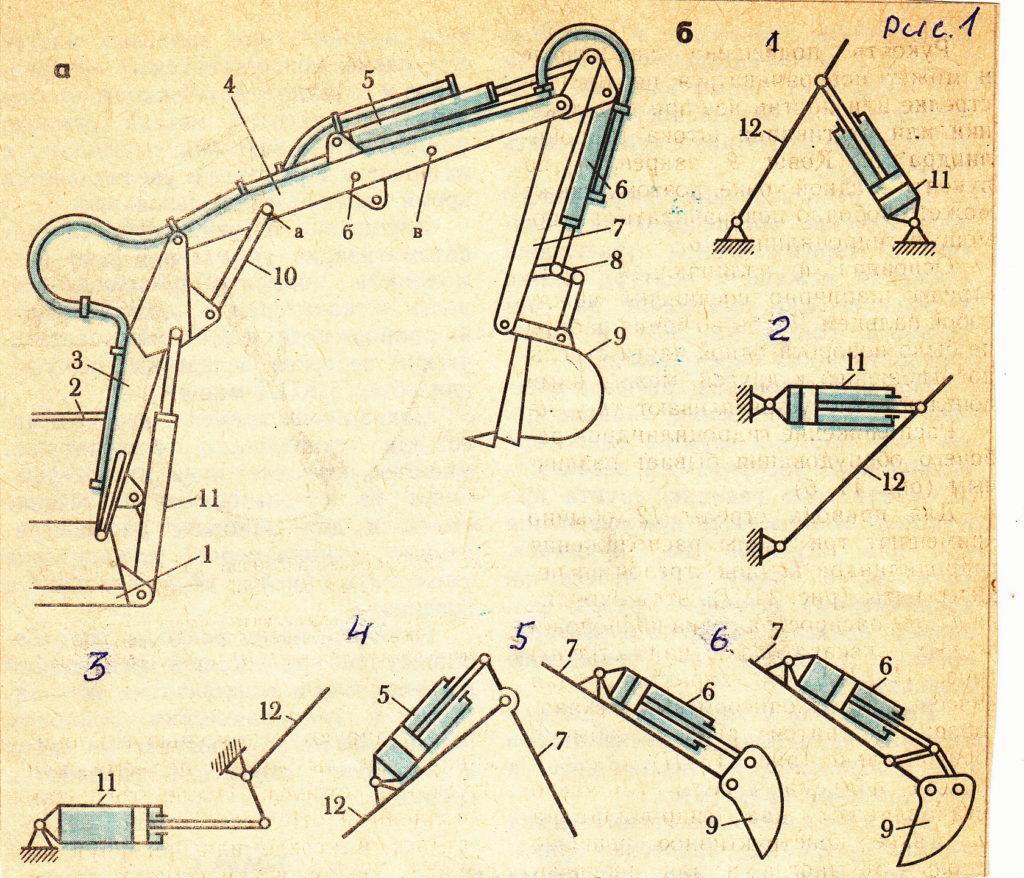 Обратная и прямая лопата гидравлического экскаватора